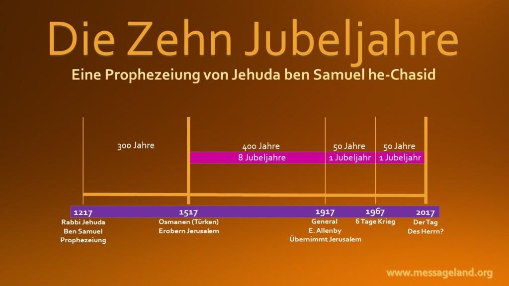 Die Zehn Jubeljahre